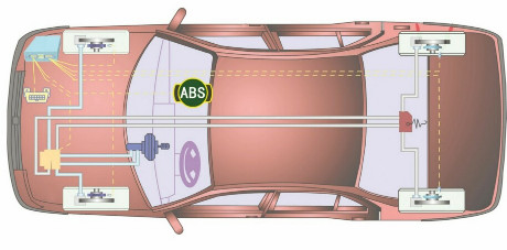 What is the role of the ABS in emergency braking?